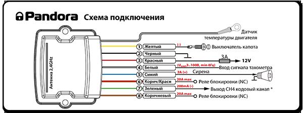 Особенности автосигнализации Pandect X-1000