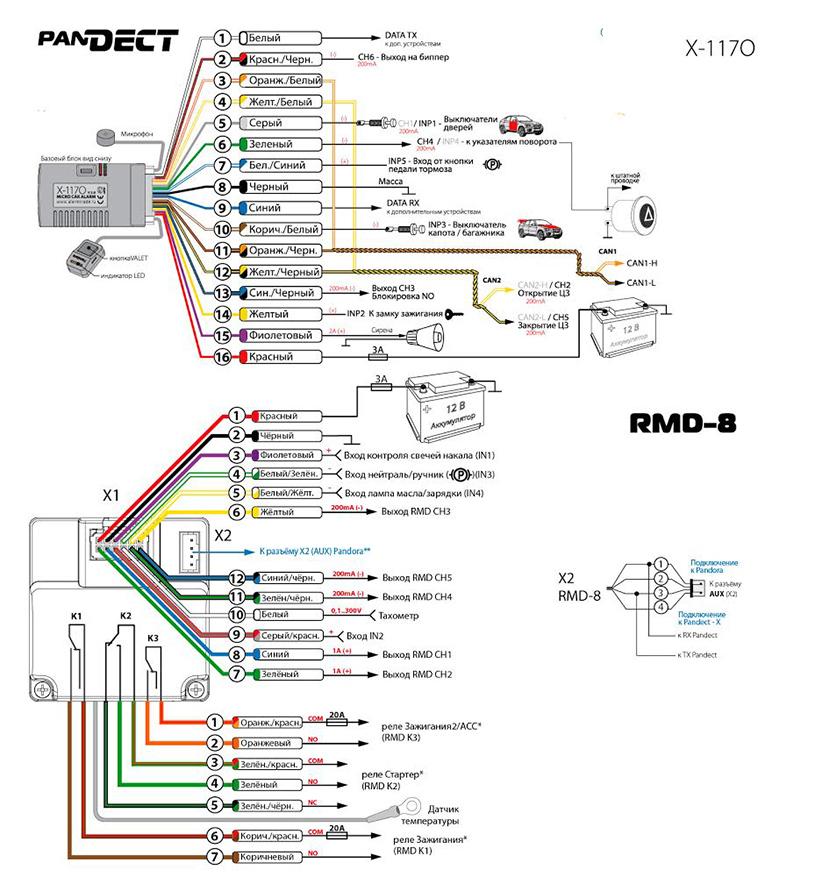 Особенности автосигнализации Pandect X-1170