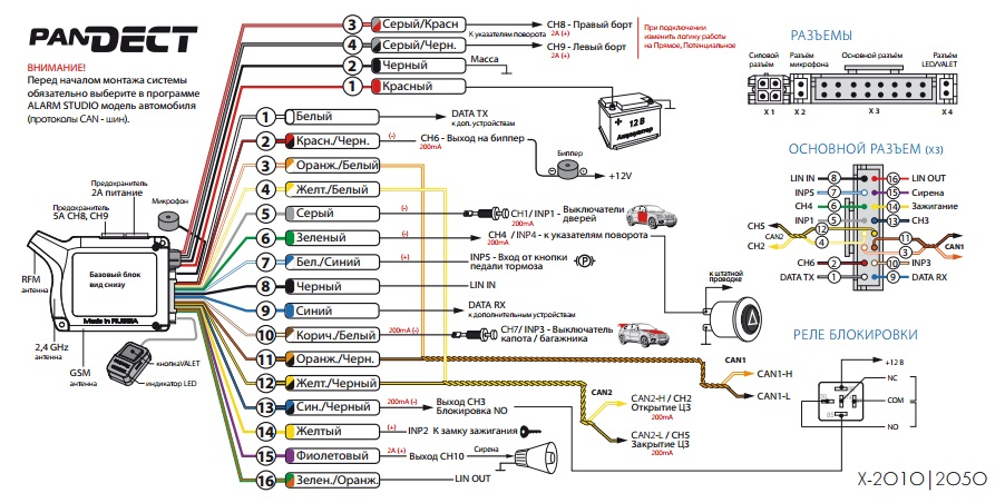 Преимущества автосигнализации Pandect X-2010