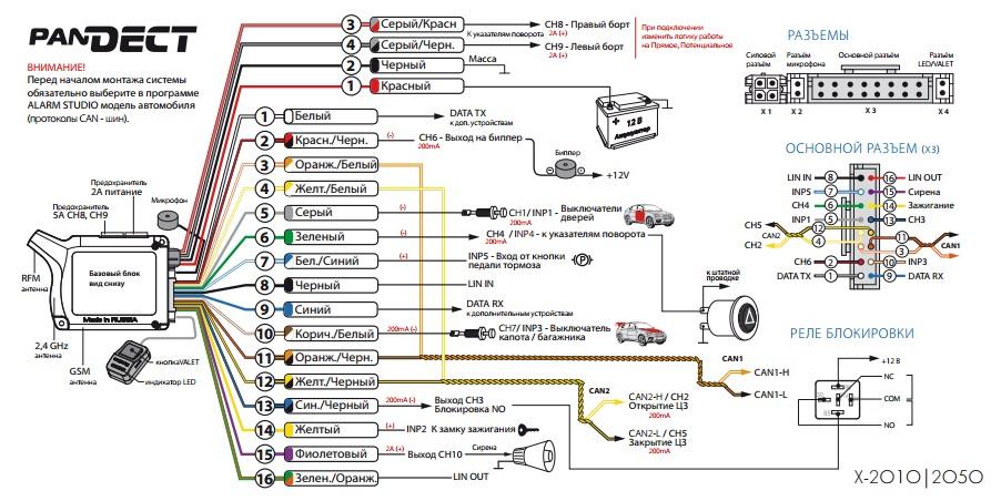 Преимущества автосигнализации Pandect X-2050