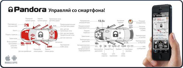 Особенности автосигнализации Pandora DXL 3910