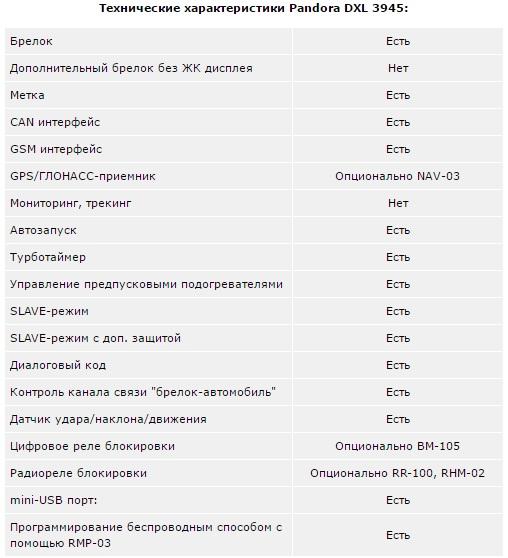Технические характеристики Pandora DXL 3945
