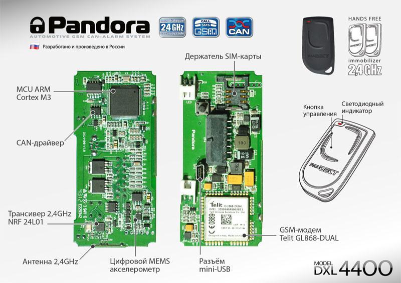 Особенности автосигнализации Pandora LX 4400