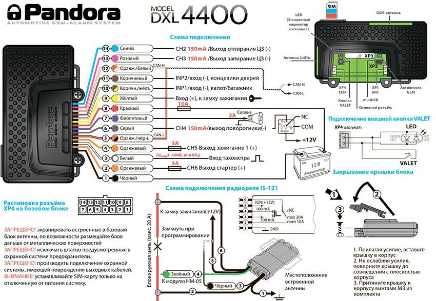Технические характеристики автосигнализации Pandora LX 4400