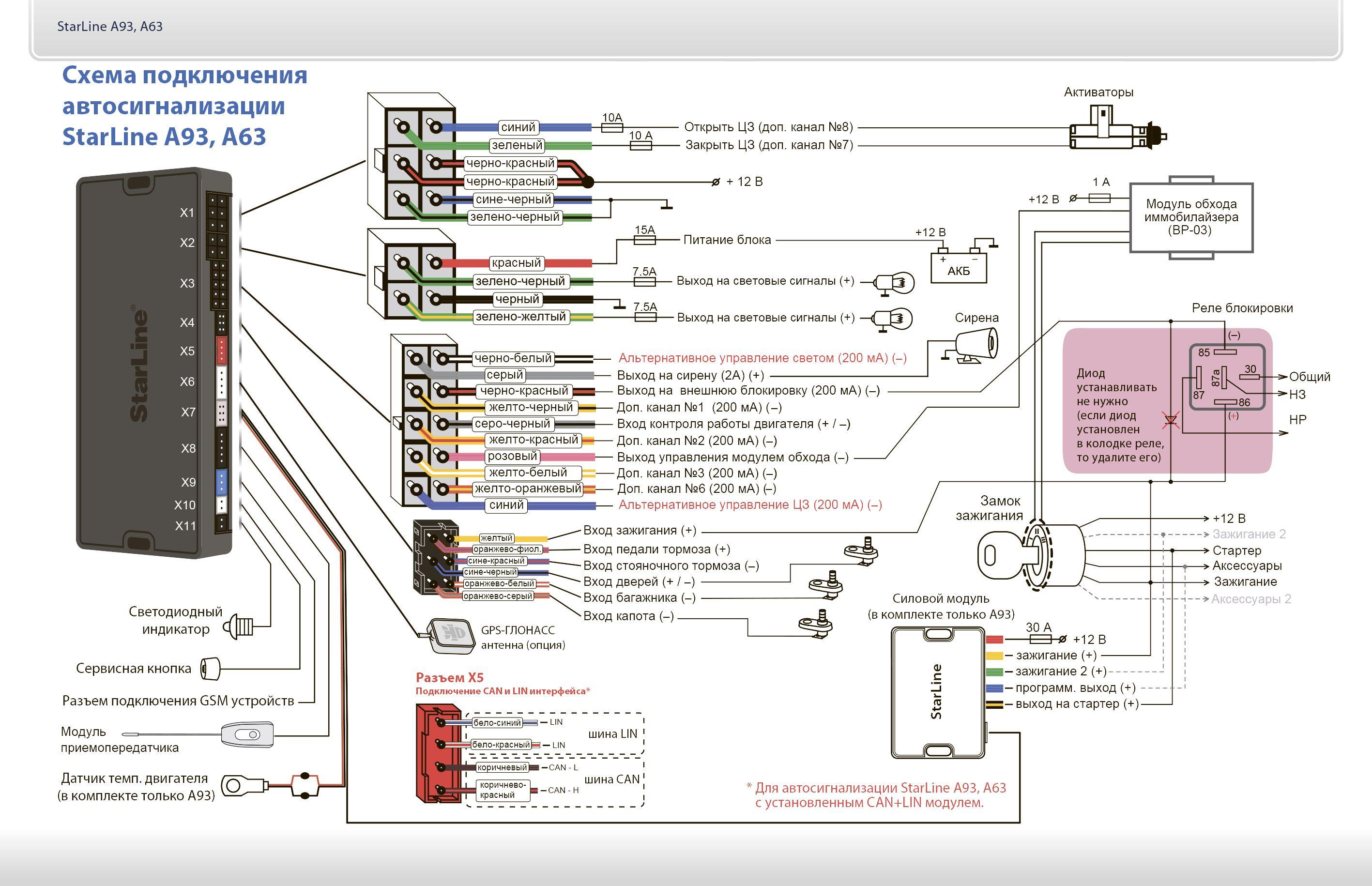 Starline m17 подключения схемы