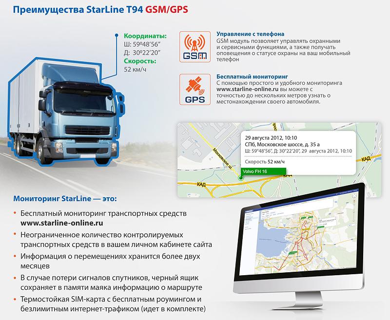 Сигнализация Starline T94 GSM/GPS для грузовых атвомобилей> <!--Вывод блока с пиктограммами--><div style=