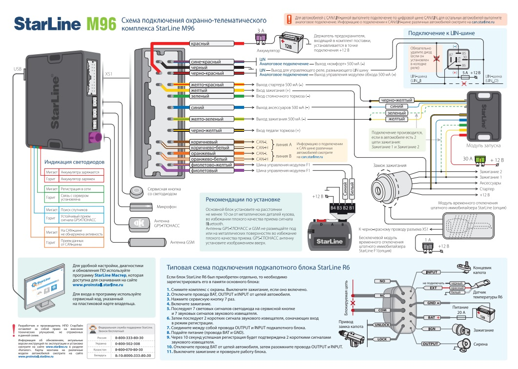 Автосигнализация Straline M96 XL